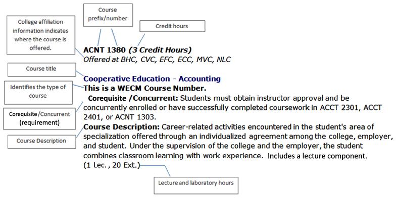 combined colleges 2013 2014 catalog course description help screen